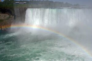 NIAGARA FALLS with RAINBOWS